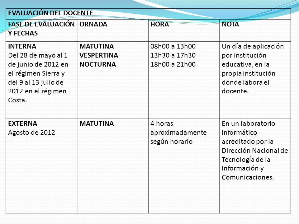 EVALUACIÓN DEL DOCENTE FASE DE EVALUACIÓN Y FECHAS ORNADAHORANOTA INTERNA Del 28 de mayo al 1 de junio de 2012 en el régimen Sierra y del 9 al 13 julio de 2012 en el régimen Costa.