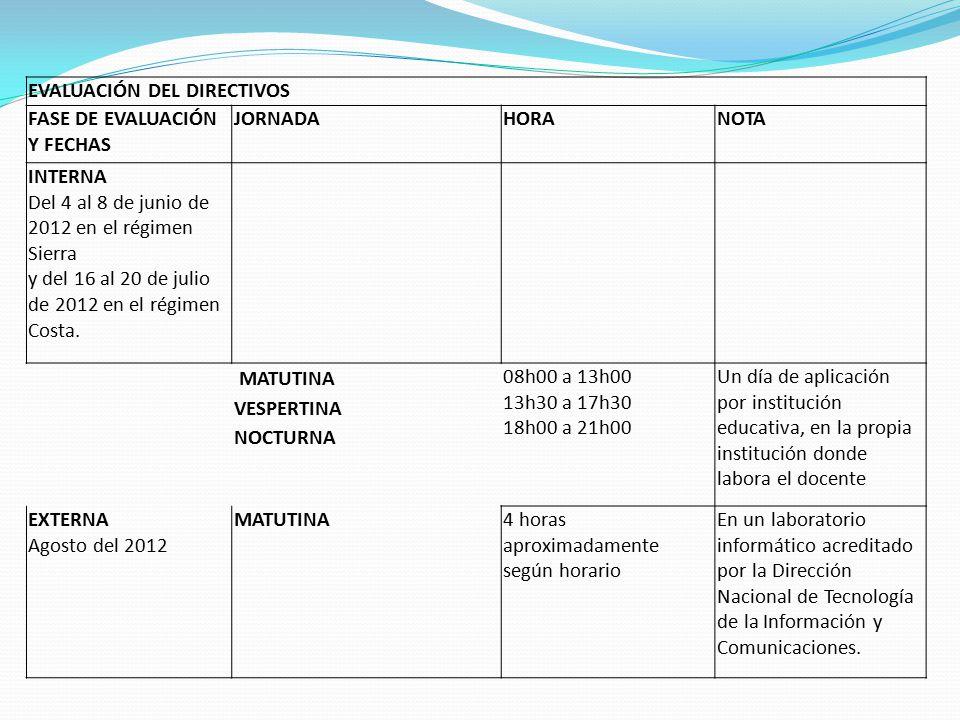 EVALUACIÓN DEL DIRECTIVOS FASE DE EVALUACIÓN Y FECHAS JORNADAHORANOTA INTERNA Del 4 al 8 de junio de 2012 en el régimen Sierra y del 16 al 20 de julio de 2012 en el régimen Costa.