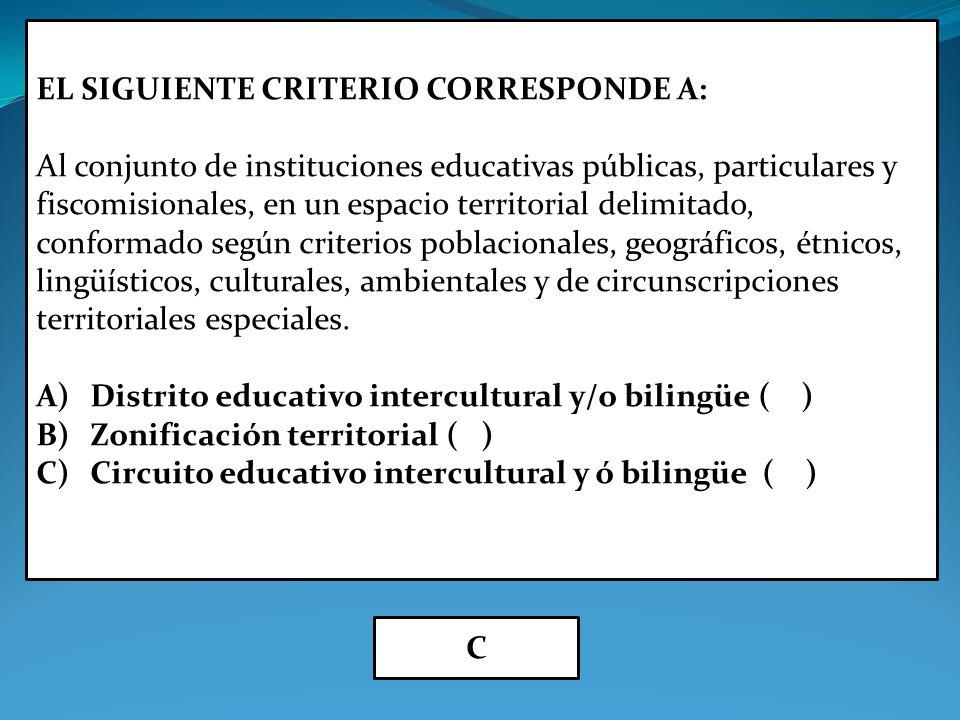 EL SIGUIENTE CRITERIO CORRESPONDE A: Al conjunto de instituciones educativas públicas, particulares y fiscomisionales, en un espacio territorial delimitado, conformado según criterios poblacionales, geográficos, étnicos, lingüísticos, culturales, ambientales y de circunscripciones territoriales especiales.