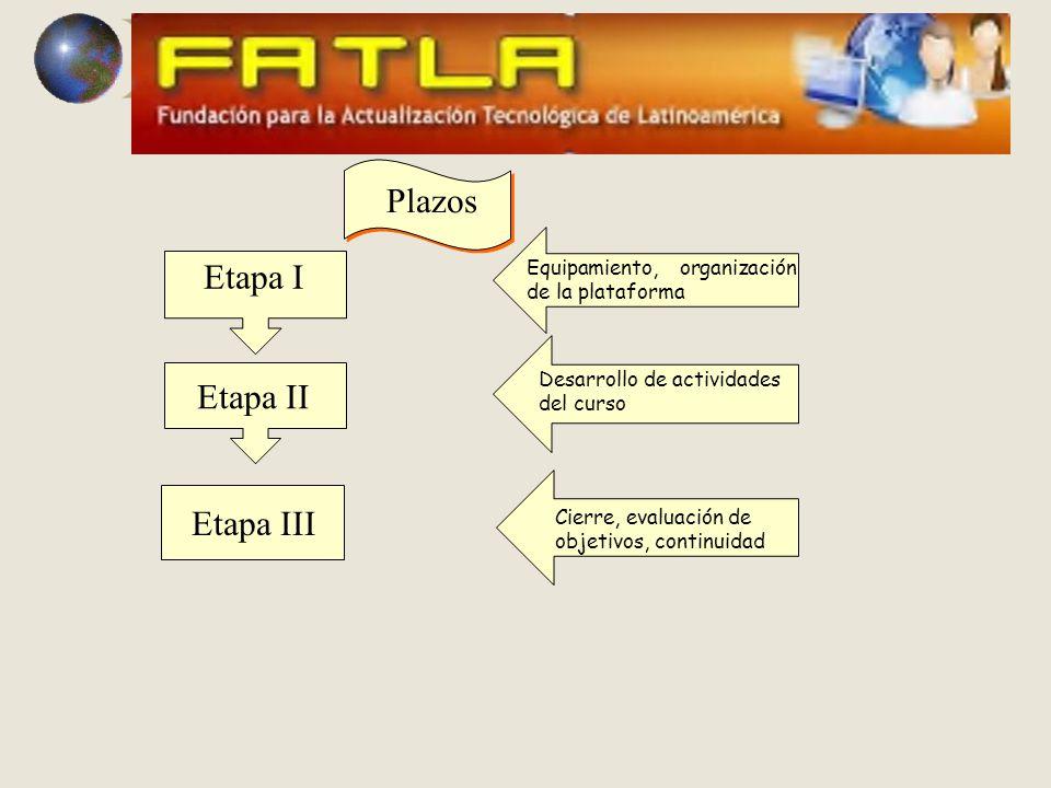 Plazos Etapa I Etapa III Cierre, evaluación de objetivos, continuidad Desarrollo de actividades del curso Equipamiento, organización de la plataforma Etapa II