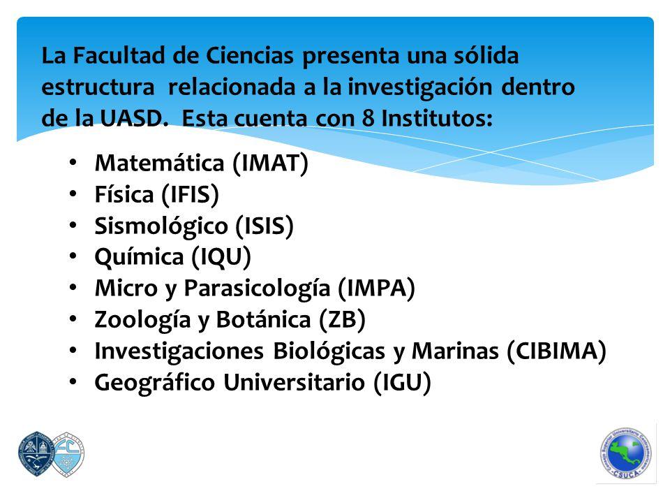 La Facultad de Ciencias presenta una sólida estructura relacionada a la investigación dentro de la UASD.