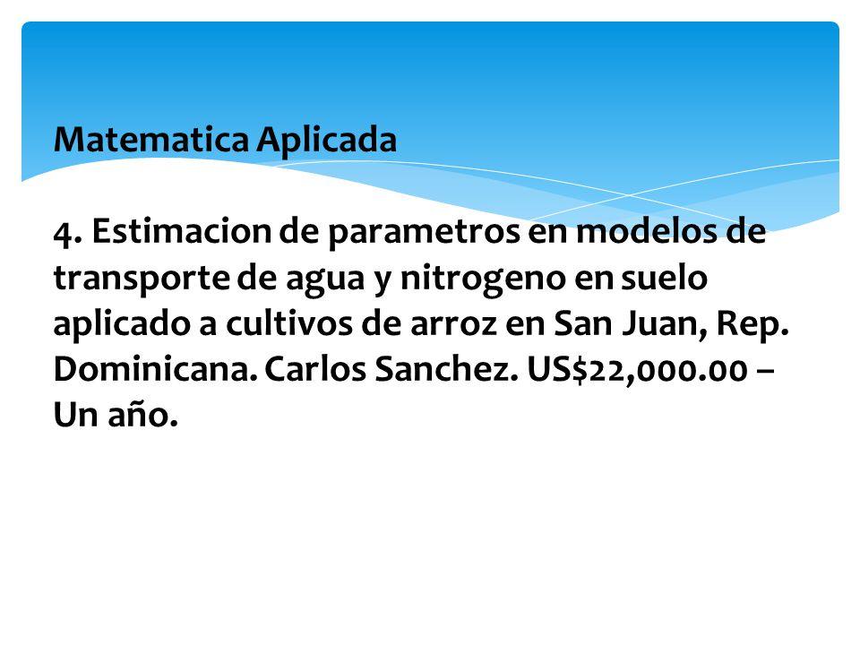 Matematica Aplicada 4.