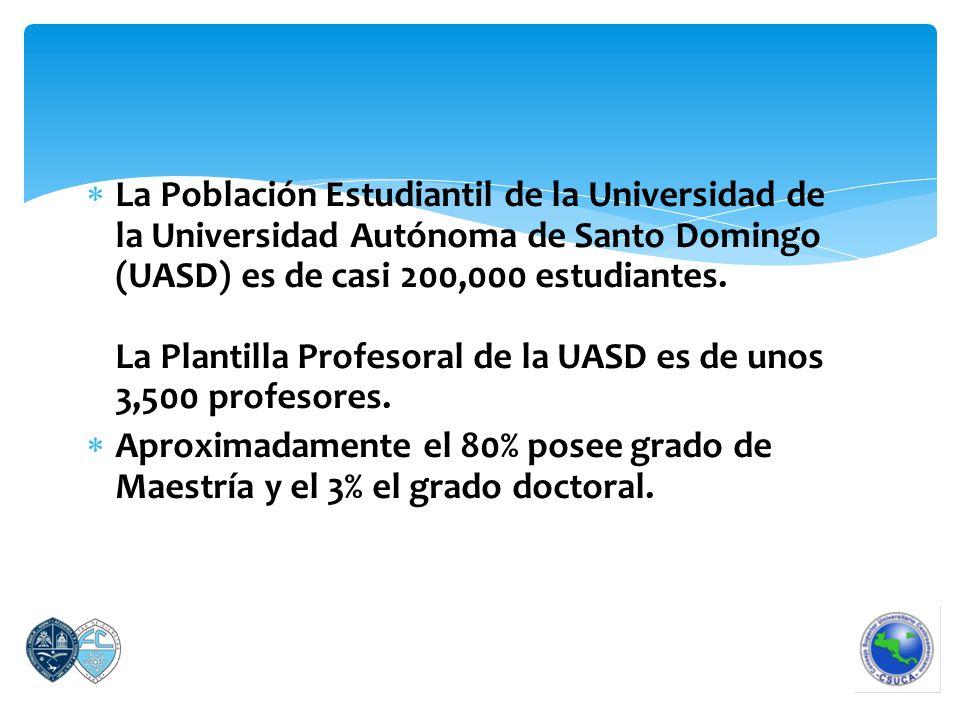  La Población Estudiantil de la Universidad de la Universidad Autónoma de Santo Domingo (UASD) es de casi 200,000 estudiantes.