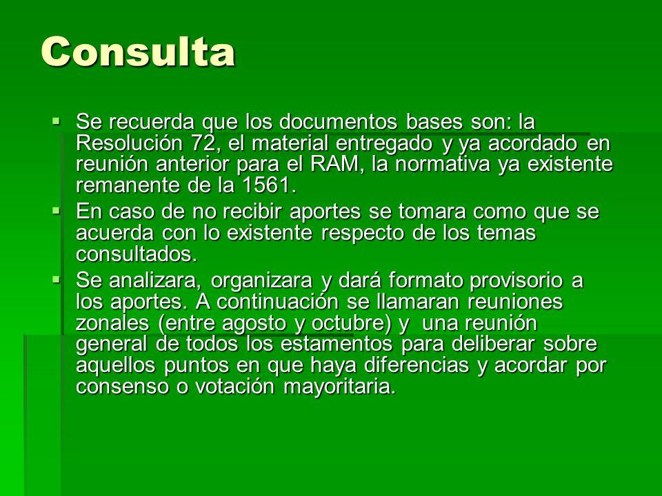 Consulta  Se recuerda que los documentos bases son: la Resolución 72, el material entregado y ya acordado en reunión anterior para el RAM, la normativa ya existente remanente de la 1561.