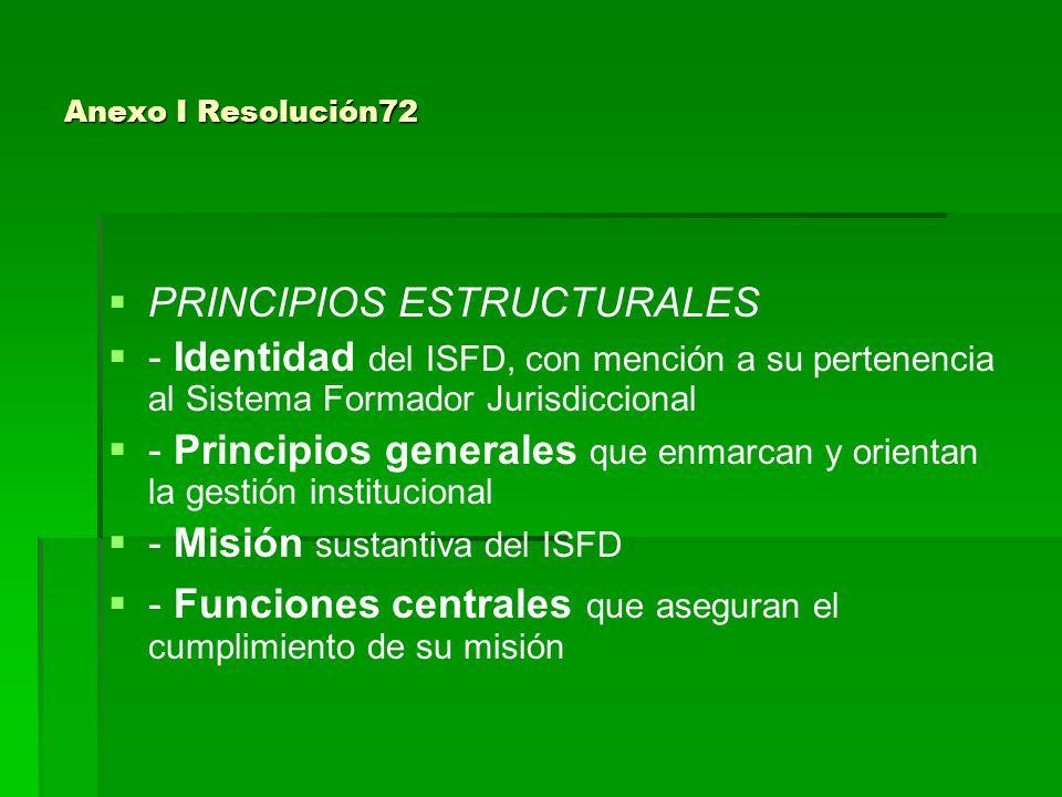 Anexo I Resolución72   PRINCIPIOS ESTRUCTURALES   - Identidad del ISFD, con mención a su pertenencia al Sistema Formador Jurisdiccional   - Principios generales que enmarcan y orientan la gestión institucional   - Misión sustantiva del ISFD   - Funciones centrales que aseguran el cumplimiento de su misión