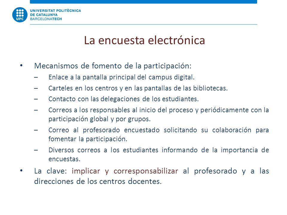 La encuesta electrónica Mecanismos de fomento de la participación: –Enlace a la pantalla principal del campus digital.