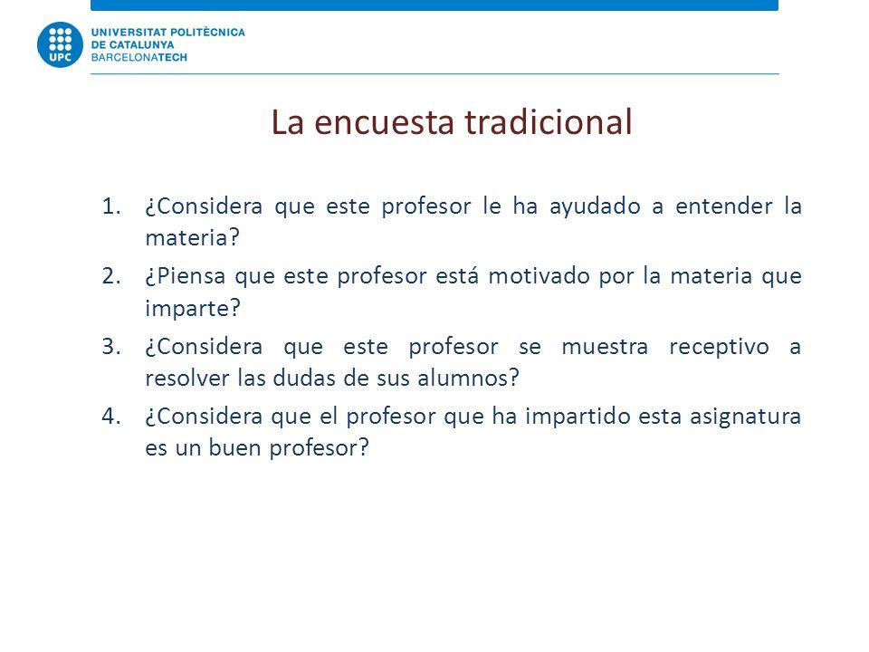 La encuesta tradicional 1.¿Considera que este profesor le ha ayudado a entender la materia.