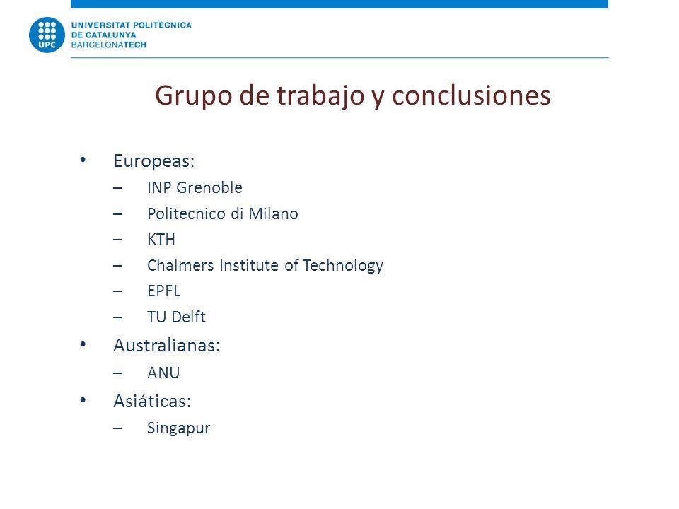 Grupo de trabajo y conclusiones Europeas: –INP Grenoble –Politecnico di Milano –KTH –Chalmers Institute of Technology –EPFL –TU Delft Australianas: –ANU Asiáticas: –Singapur