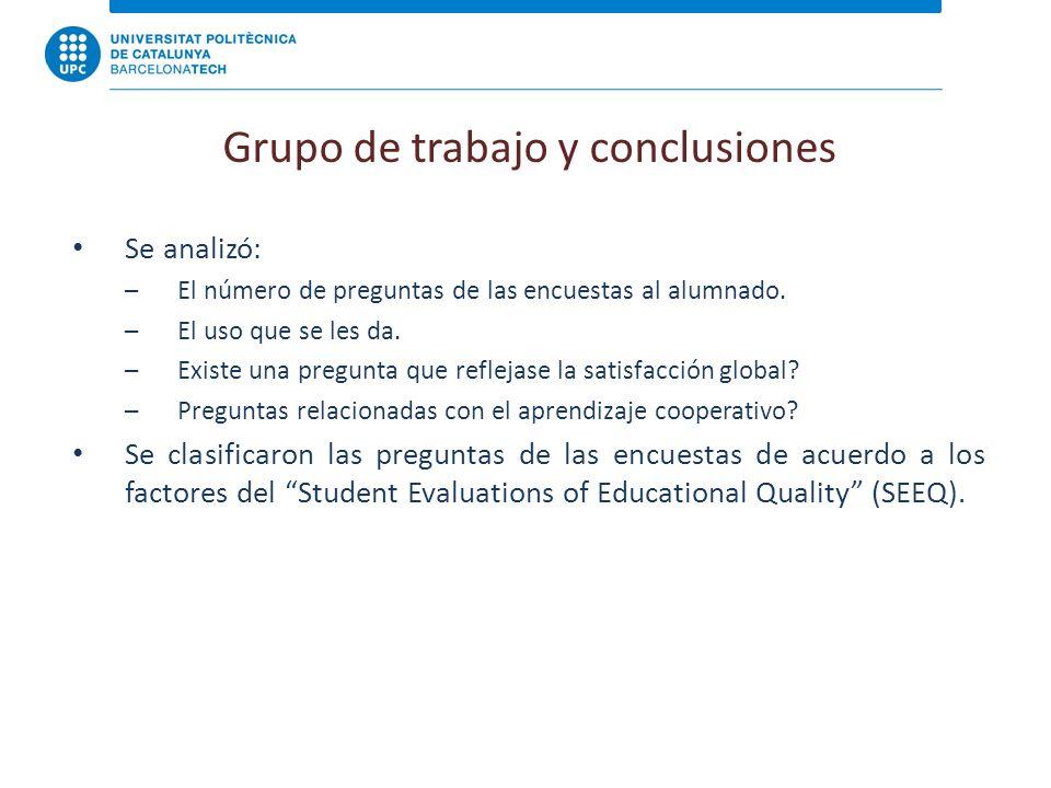 Grupo de trabajo y conclusiones Se analizó: –El número de preguntas de las encuestas al alumnado.