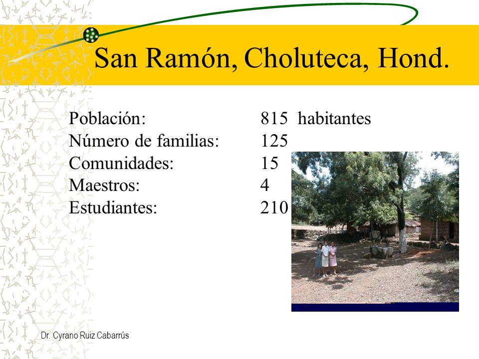 Dr. Cyrano Ruiz Cabarrús San Ramón, Choluteca, Hond.