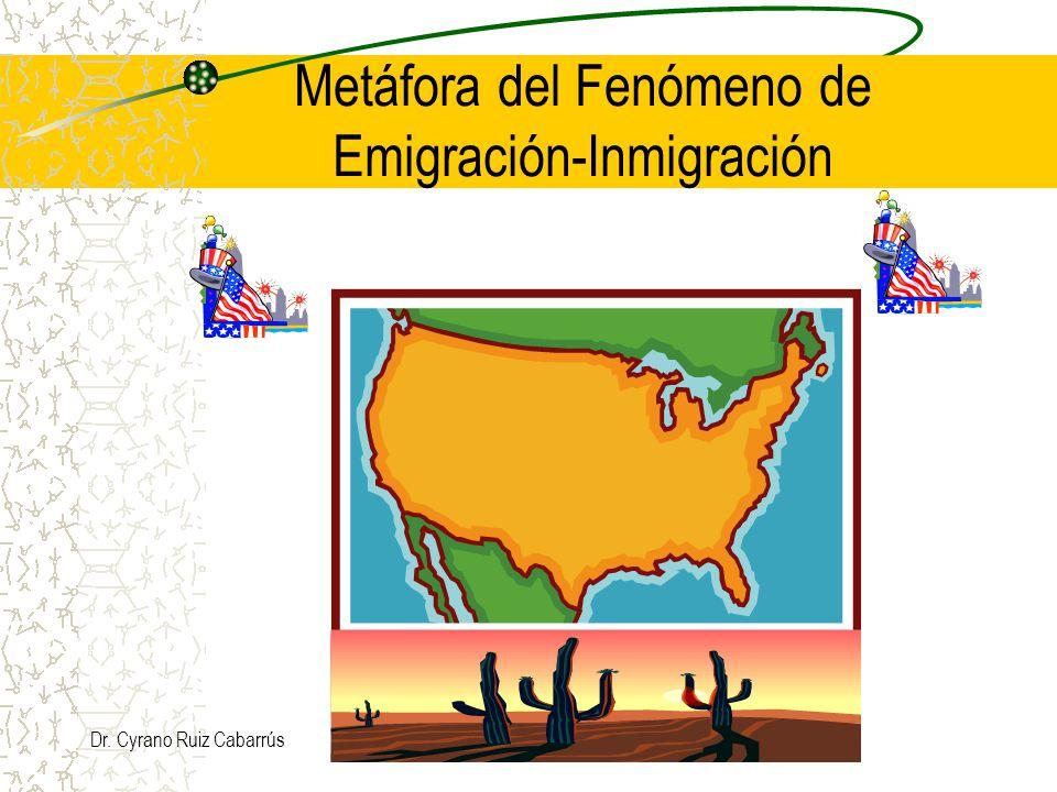 Dr. Cyrano Ruiz Cabarrús Metáfora del Fenómeno de Emigración-Inmigración
