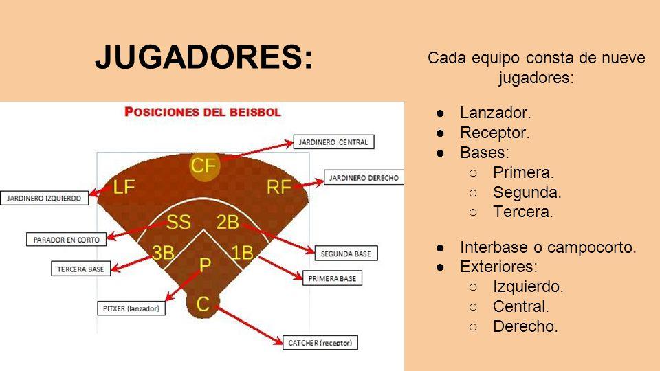 El partido queda dividido en nueve periodos de juego, cada uno de estos se llama entrada o 'inning'.