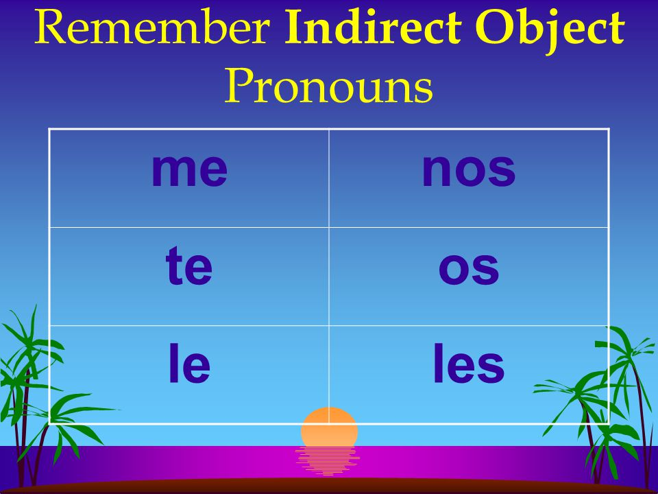 Gustar and Similar Verbs l Indirect object + form of gustar + subject l The subject in a sentence with gustar usually follows the verb.