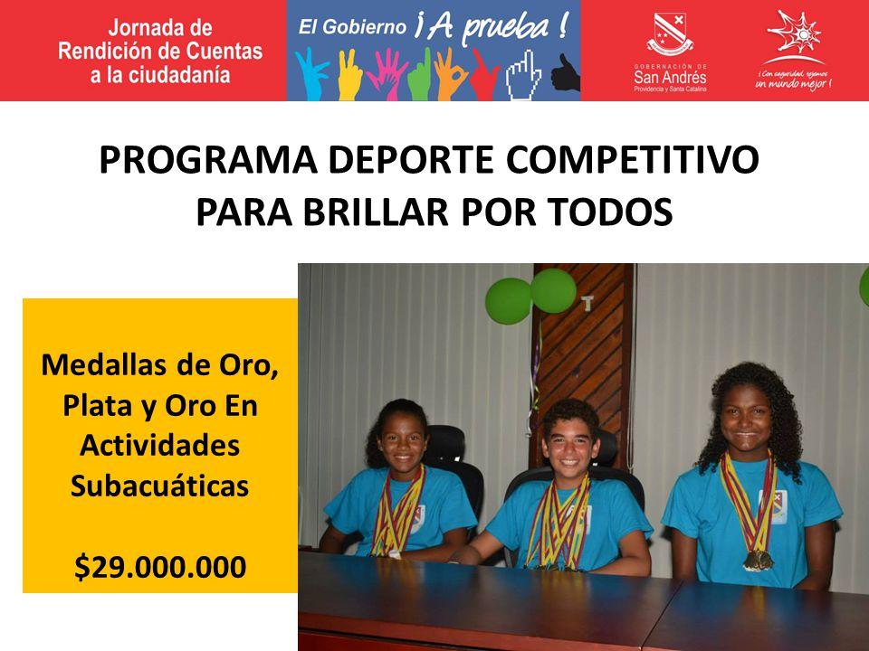 Medallas de Oro, Plata y Oro En Actividades Subacuáticas $29.000.000 PROGRAMA DEPORTE COMPETITIVO PARA BRILLAR POR TODOS