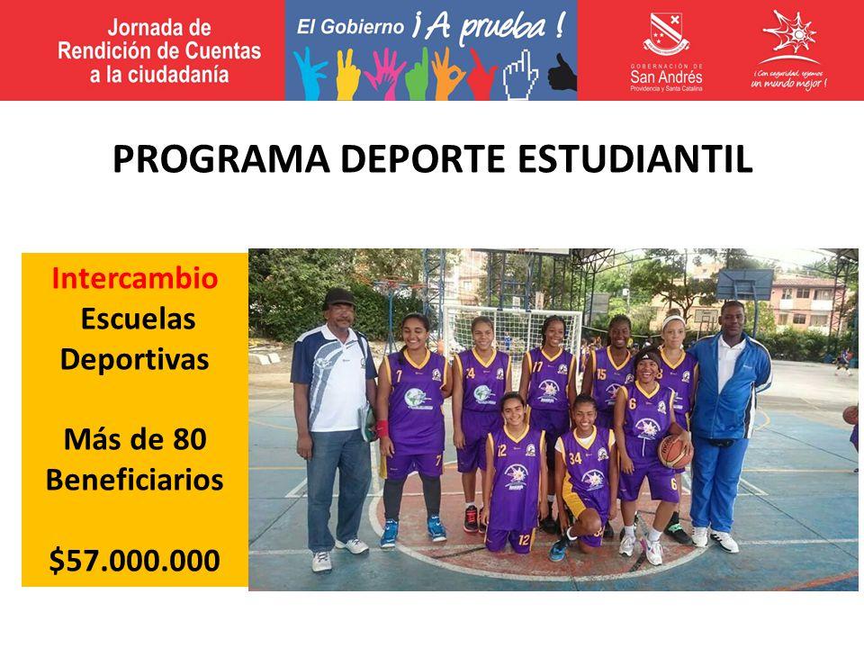 Intercambio Escuelas Deportivas Más de 80 Beneficiarios $57.000.000 PROGRAMA DEPORTE ESTUDIANTIL