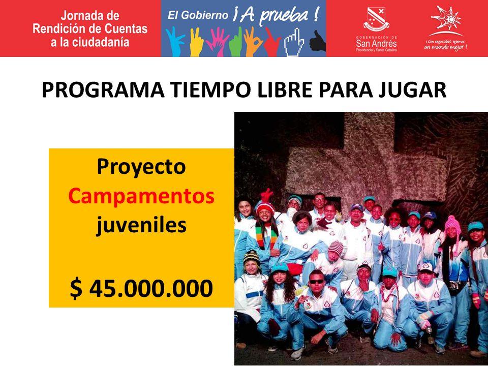 Proyecto Campamentos juveniles $ 45.000.000 PROGRAMA TIEMPO LIBRE PARA JUGAR