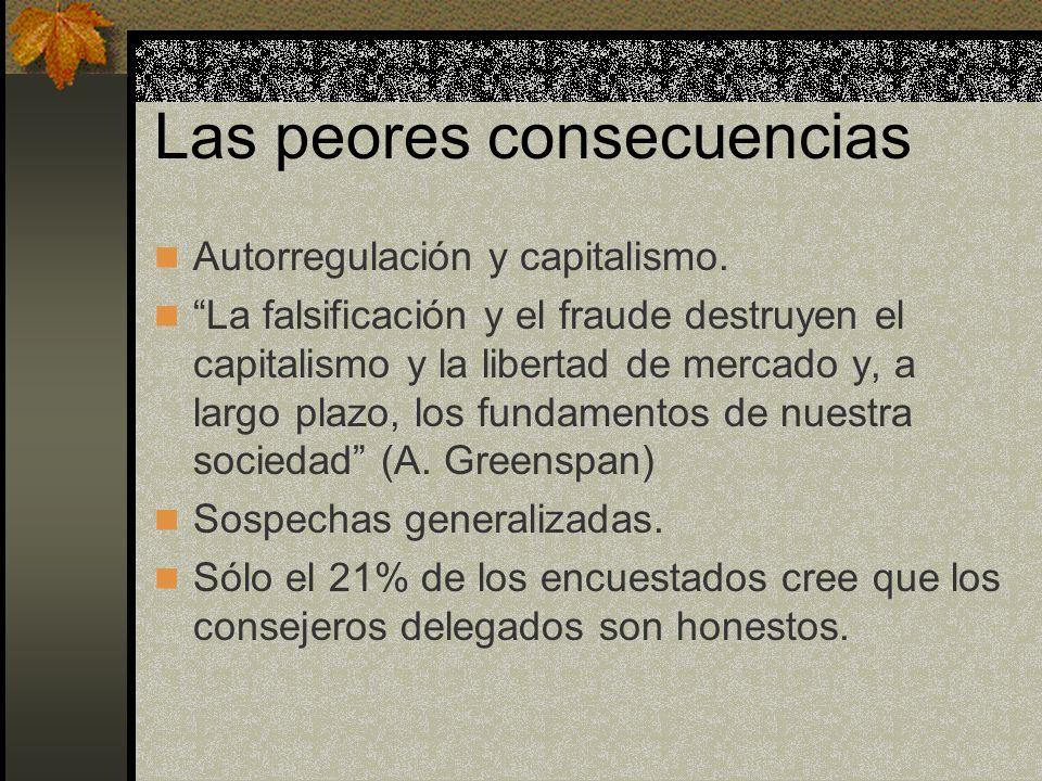 Las peores consecuencias Autorregulación y capitalismo.