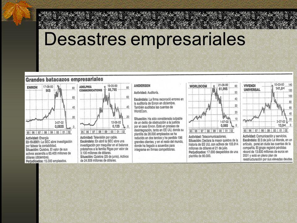 Desastres empresariales