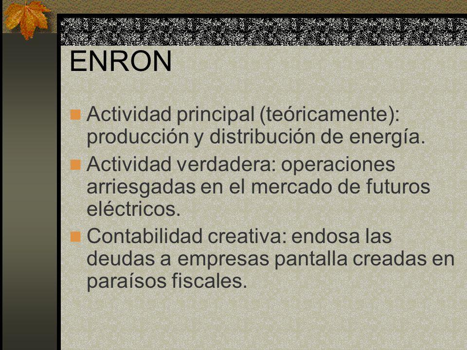 ENRON Actividad principal (teóricamente): producción y distribución de energía.