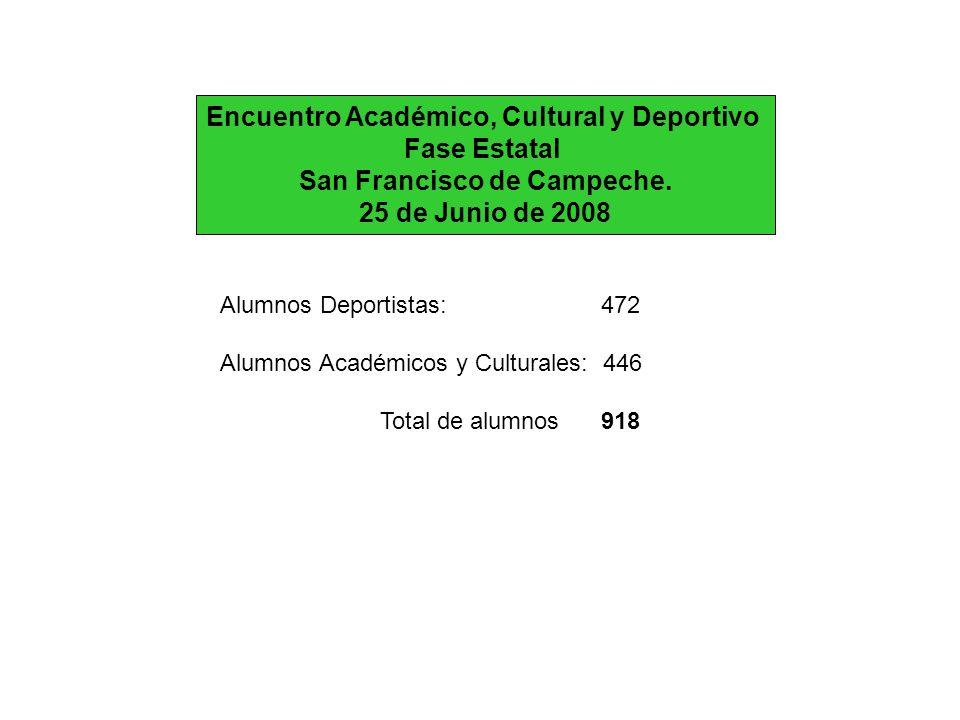 Encuentro Académico, Cultural y Deportivo Fase Estatal San Francisco de Campeche.