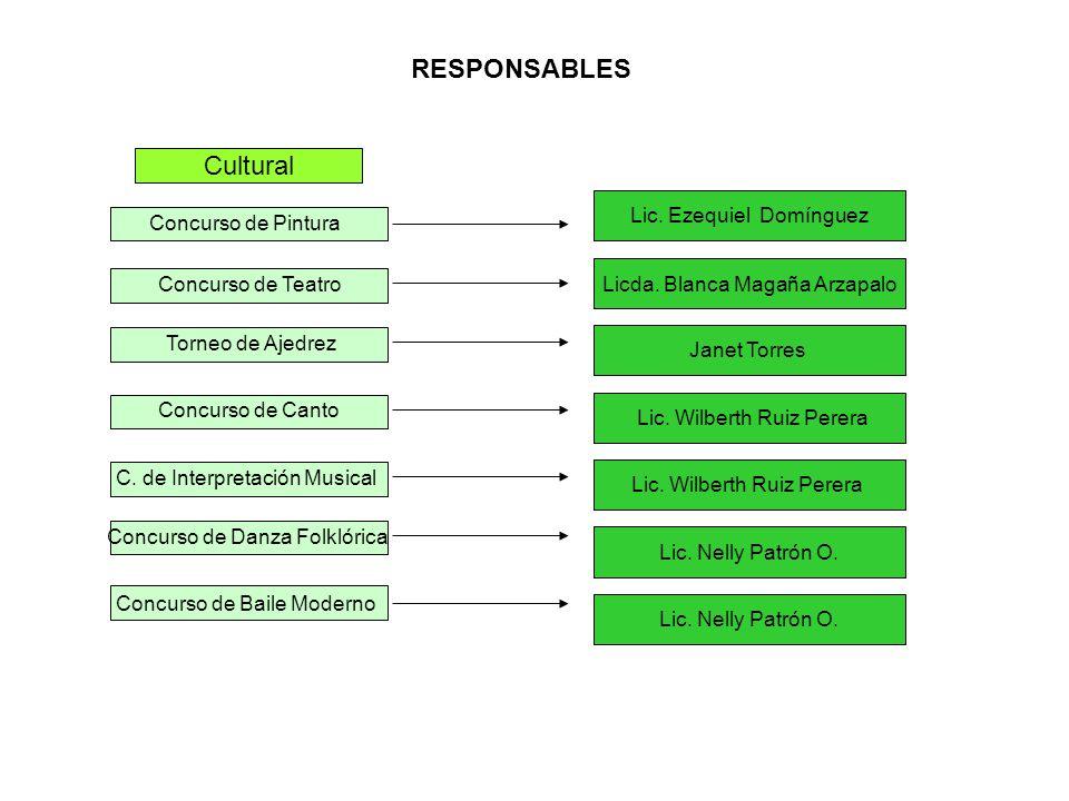 Cultural Concurso de Canto C.