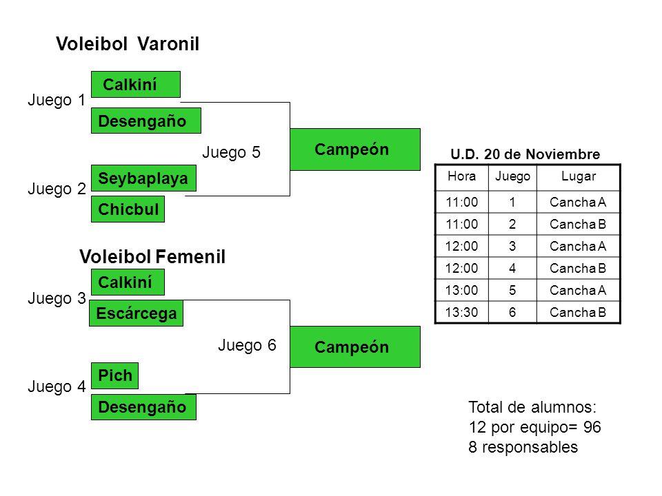 Voleibol Varonil Desengaño Chicbul Calkiní Seybaplaya Campeón HoraJuegoLugar 11:001Cancha A 11:002Cancha B 12:003Cancha A 12:004Cancha B 13:005Cancha A 13:306Cancha B Desengaño Calkiní Pich Campeón Juego 3 Juego 2 Juego 5 Juego 4 Juego 6 Juego 1 Escárcega Total de alumnos: 12 por equipo= 96 8 responsables Voleibol Femenil U.D.