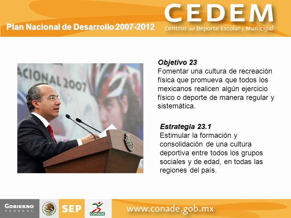 Plan Nacional de Desarrollo 2007-2012 Objetivo 23 Fomentar una cultura de recreación física que promueva que todos los mexicanos realicen algún ejercicio físico o deporte de manera regular y sistemática.