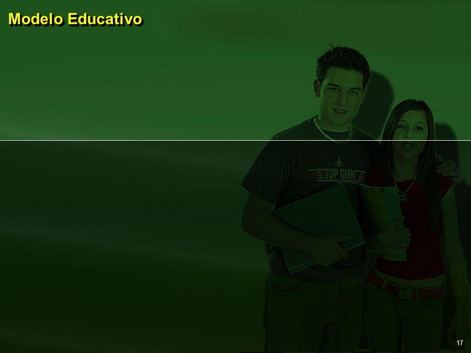 Modelo Educativo 17