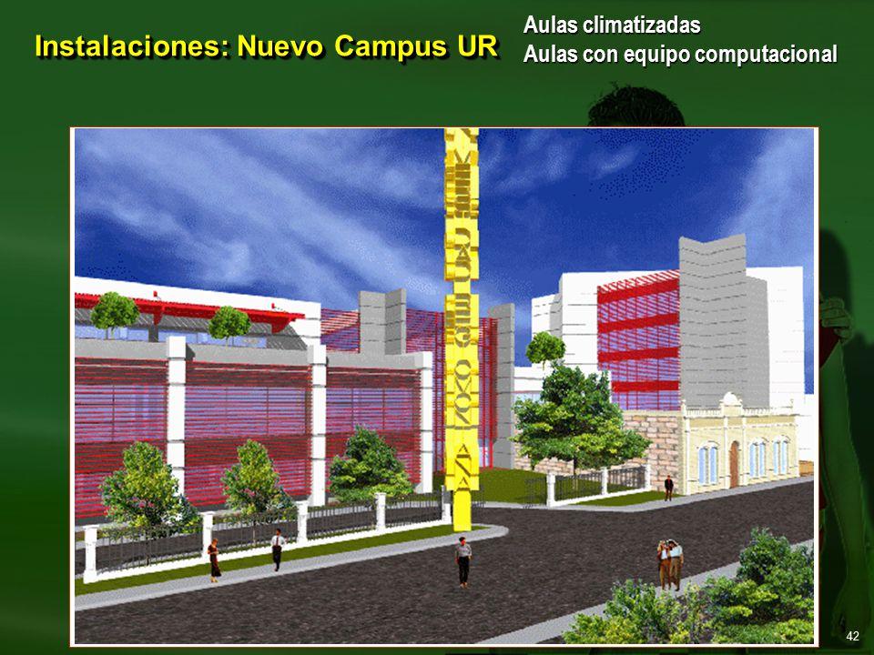 Instalaciones: Nuevo Campus UR Instalaciones: Nuevo Campus UR Aulas climatizadas Aulas con equipo computacional 42