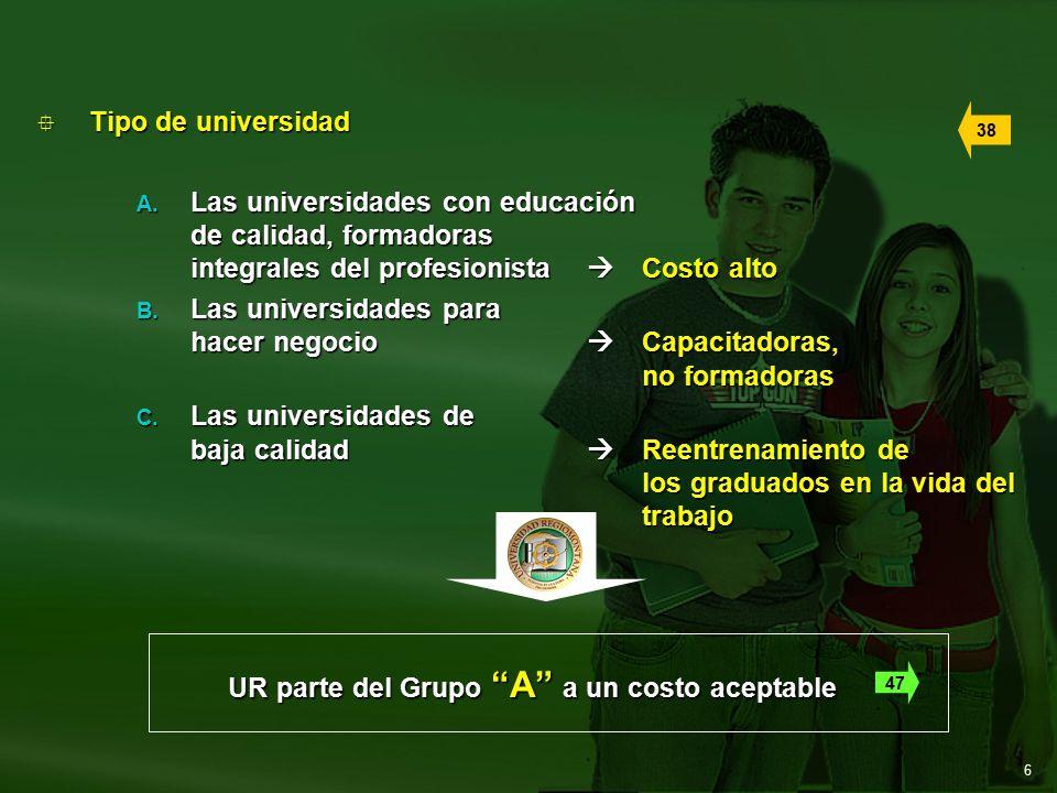 6  Tipo de universidad A.