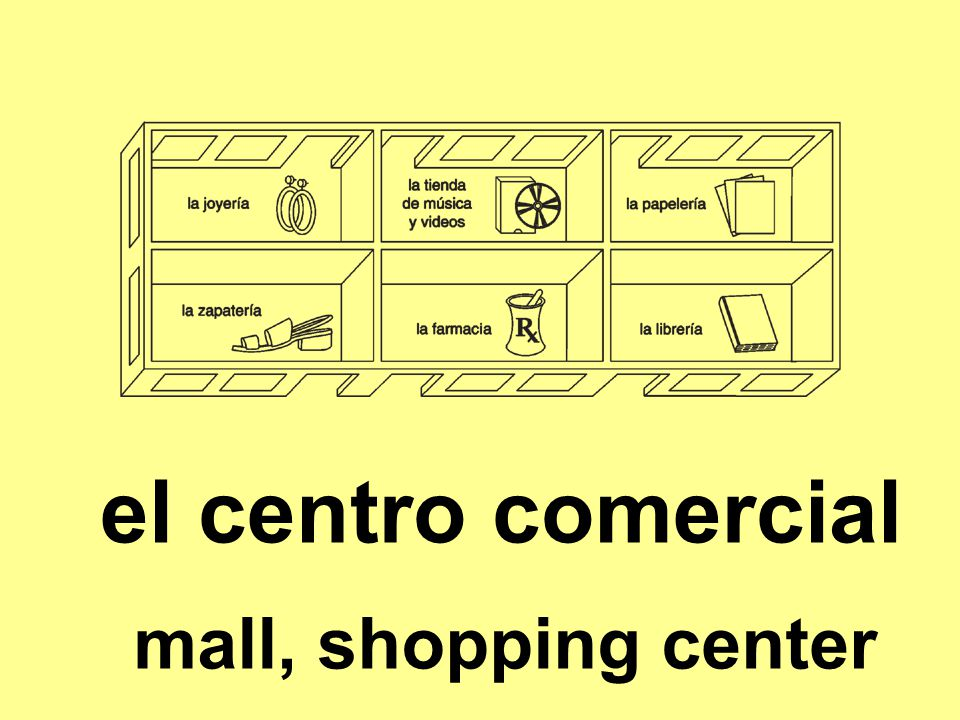 el centro comercial mall, shopping center