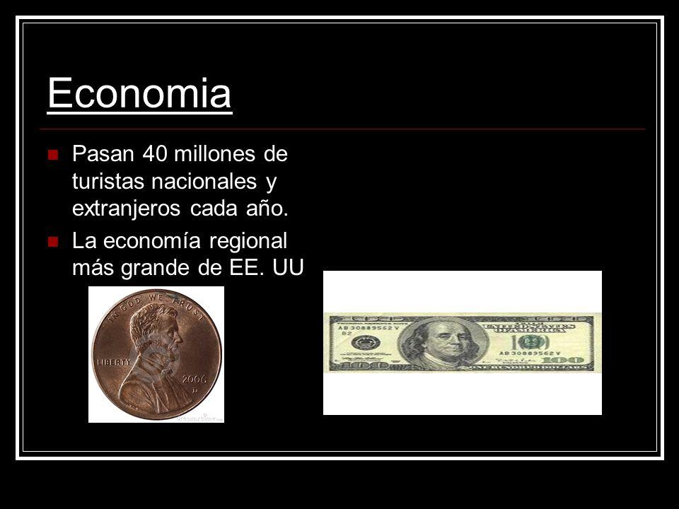 Economia Pasan 40 millones de turistas nacionales y extranjeros cada año.