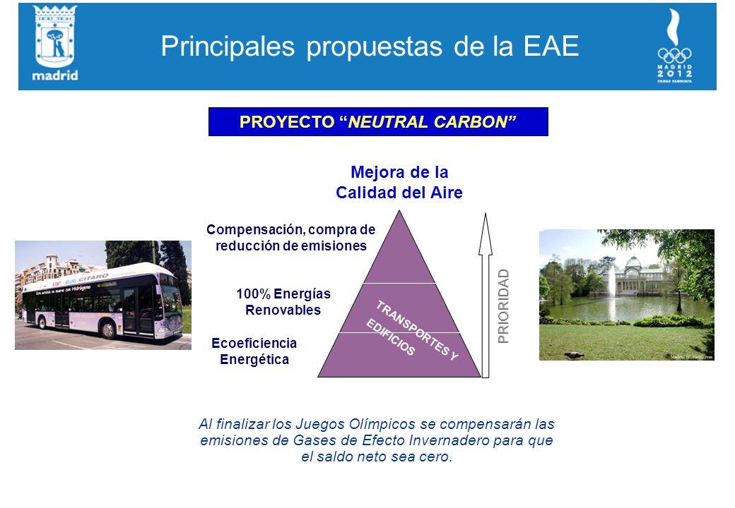 Principales propuestas de la EAE PROYECTO NEUTRAL CARBON 100% Energías Renovables Al finalizar los Juegos Olímpicos se compensarán las emisiones de Gases de Efecto Invernadero para que el saldo neto sea cero.