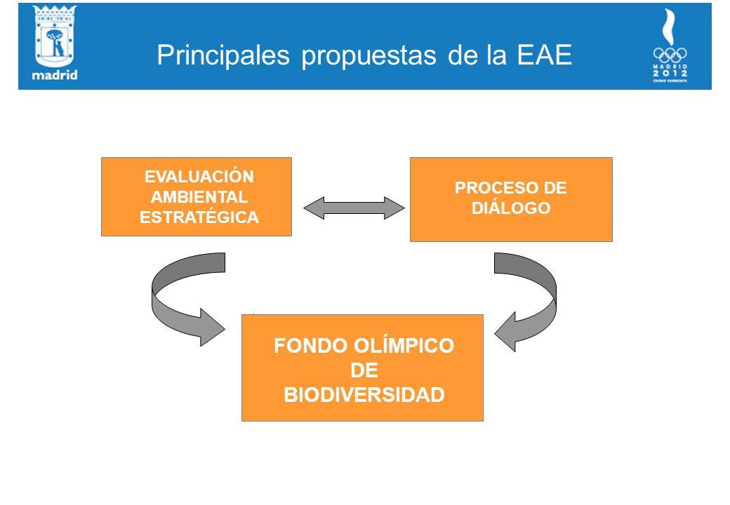DEL PO EVALUACIÓN AMBIENTAL ESTRATÉGICA PROCESO DE DIÁLOGO FONDO OLÍMPICO DE BIODIVERSIDAD Principales propuestas de la EAE