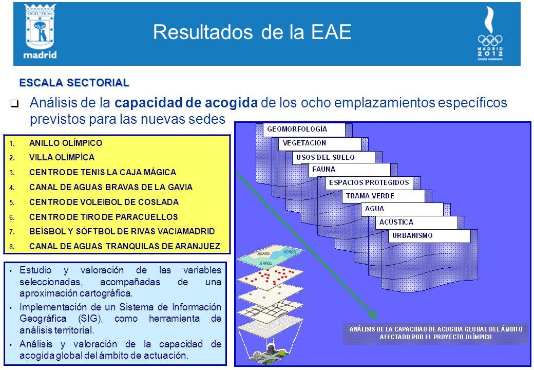 Resultados de la EAE q Análisis de la capacidad de acogida de los ocho emplazamientos específicos previstos para las nuevas sedes 1.