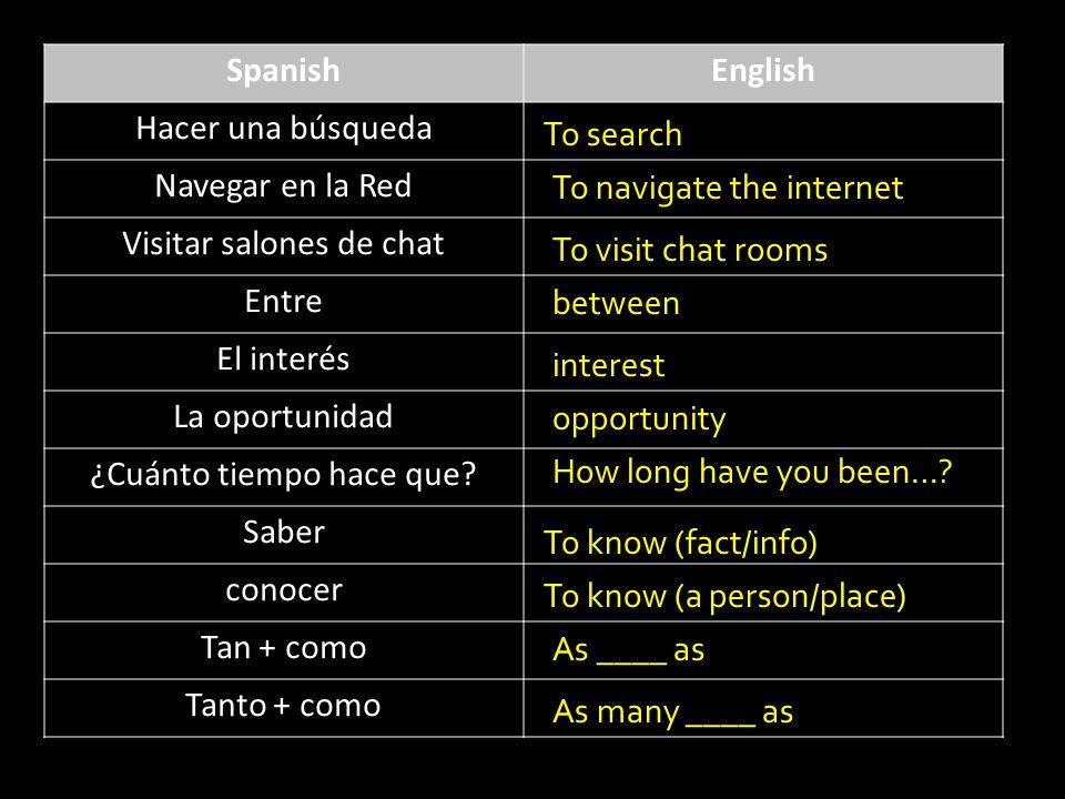 SpanishEnglish Hacer una búsqueda Navegar en la Red Visitar salones de chat Entre El interés La oportunidad ¿Cuánto tiempo hace que.