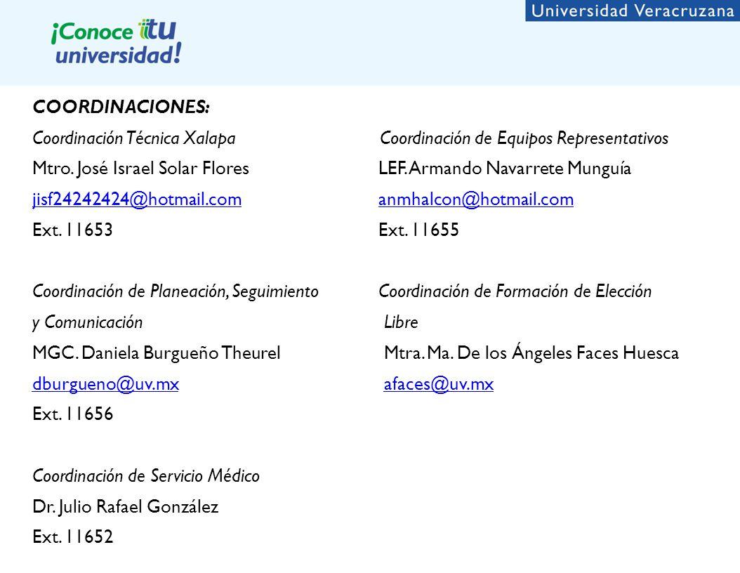 COORDINACIONES: Coordinación Técnica Xalapa Coordinación de Equipos Representativos Mtro.