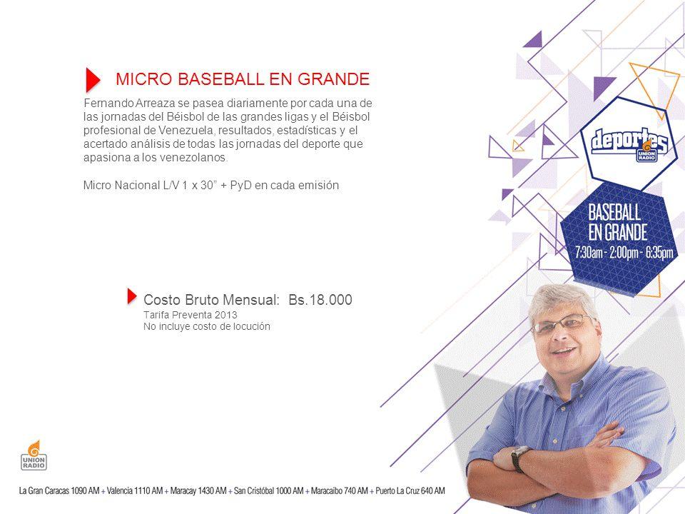 Fernando Arreaza se pasea diariamente por cada una de las jornadas del Béisbol de las grandes ligas y el Béisbol profesional de Venezuela, resultados, estadísticas y el acertado análisis de todas las jornadas del deporte que apasiona a los venezolanos.
