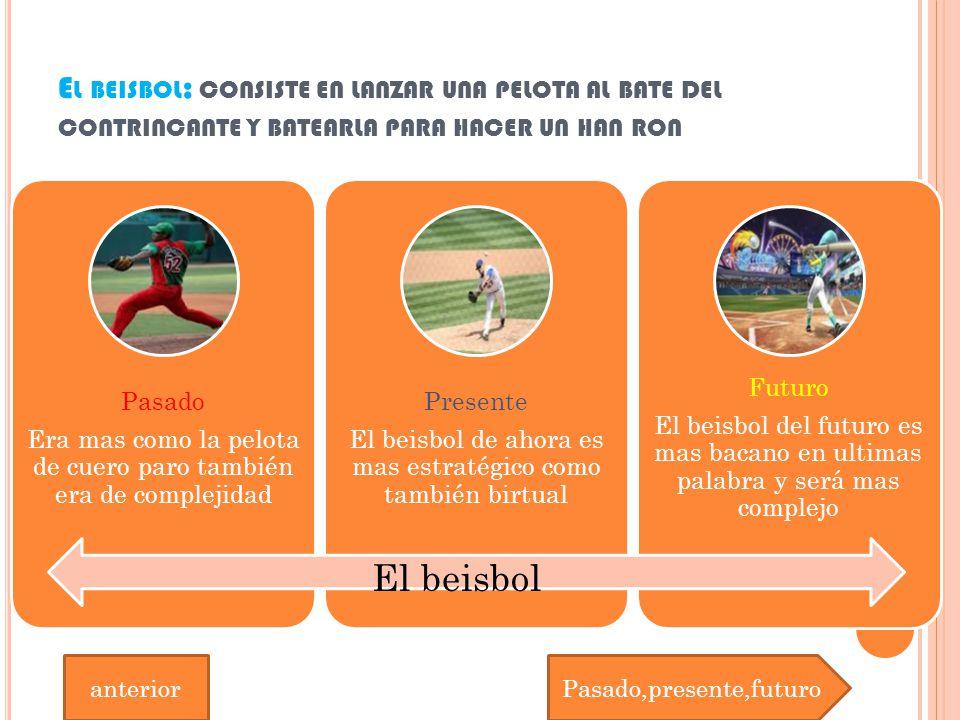 E L BEISBOL : CONSISTE EN LANZAR UNA PELOTA AL BATE DEL CONTRINCANTE Y BATEARLA PARA HACER UN HAN RON Pasado Era mas como la pelota de cuero paro también era de complejidad Presente El beisbol de ahora es mas estratégico como también birtual Futuro El beisbol del futuro es mas bacano en ultimas palabra y será mas complejo anteriorPasado,presente,futuro El beisbol