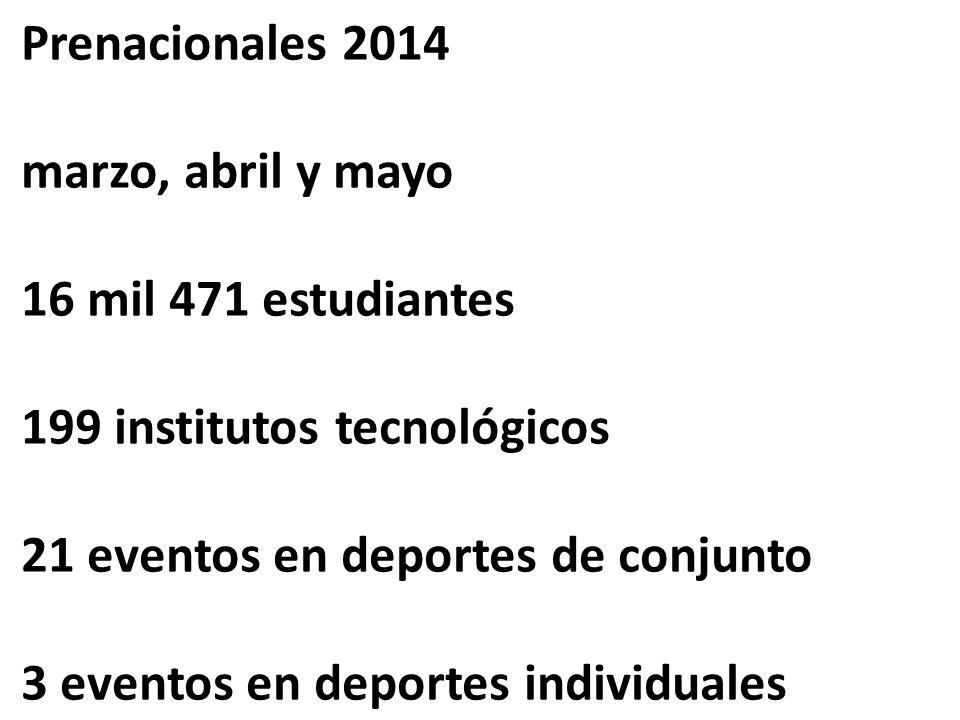 Prenacionales 2014 marzo, abril y mayo 16 mil 471 estudiantes 199 institutos tecnológicos 21 eventos en deportes de conjunto 3 eventos en deportes individuales