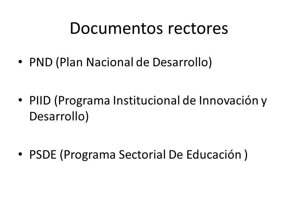 Documentos rectores PND (Plan Nacional de Desarrollo) PIID (Programa Institucional de Innovación y Desarrollo) PSDE (Programa Sectorial De Educación )