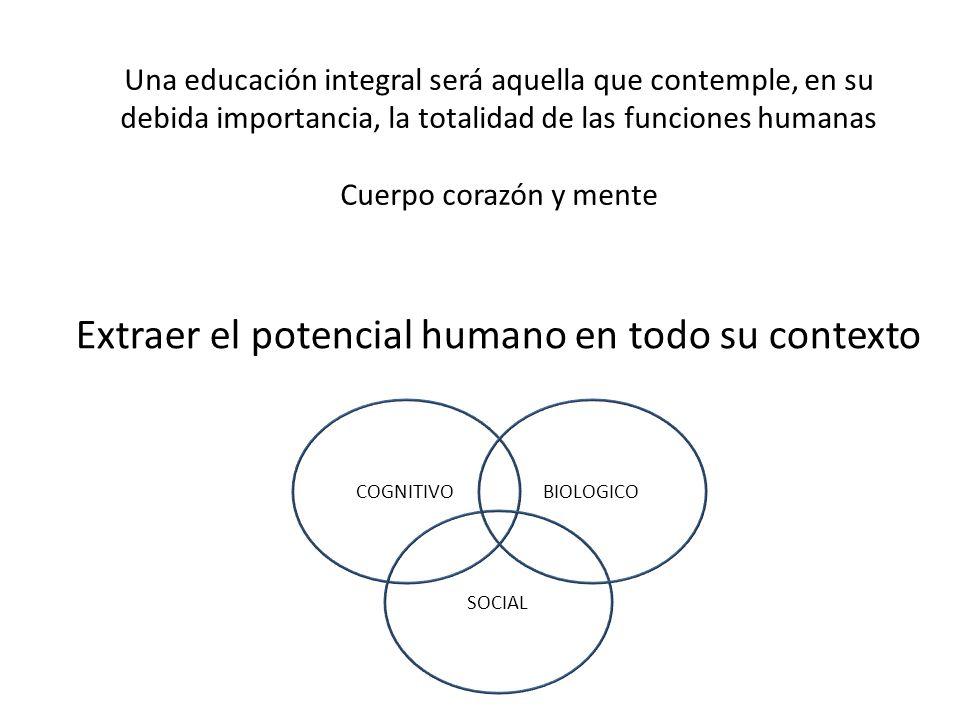 COGNITIVO SOCIAL BIOLOGICO Extraer el potencial humano en todo su contexto Una educación integral será aquella que contemple, en su debida importancia, la totalidad de las funciones humanas Cuerpo corazón y mente