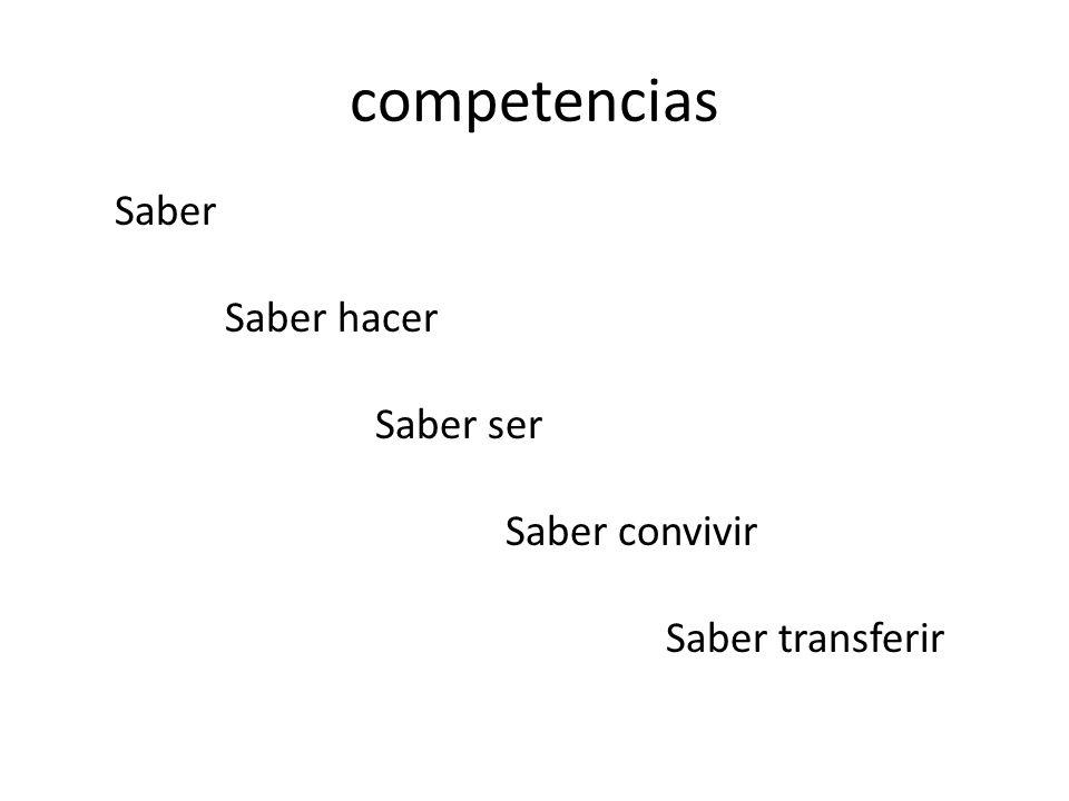 competencias Saber Saber hacer Saber ser Saber convivir Saber transferir