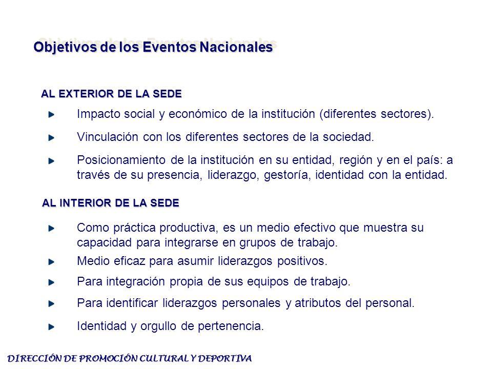 DIRECCIÓN DE PROMOCIÓN CULTURAL Y DEPORTIVA Objetivos de los Eventos Nacionales Objetivos de los Eventos Nacionales Impacto social y económico de la institución (diferentes sectores).