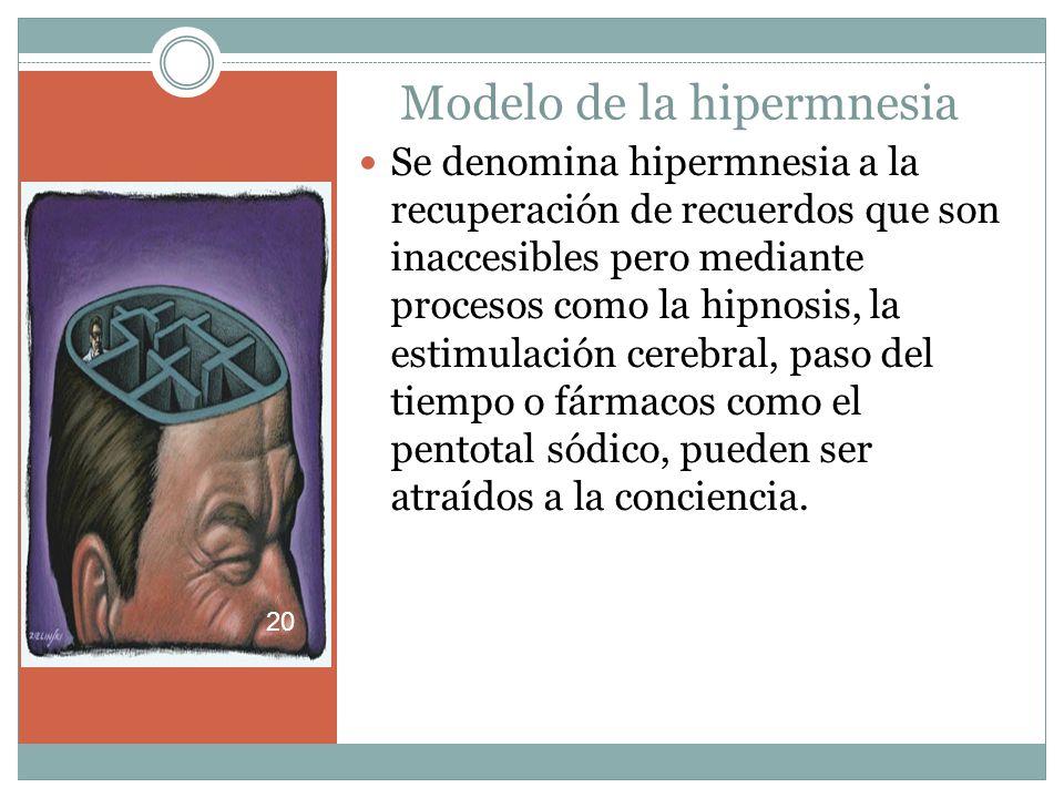Modelo de la hipermnesia Se denomina hipermnesia a la recuperación de recuerdos que son inaccesibles pero mediante procesos como la hipnosis, la estimulación cerebral, paso del tiempo o fármacos como el pentotal sódico, pueden ser atraídos a la conciencia.