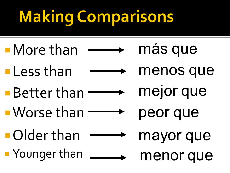 Making Comparisons  To compare people or things that are not similar you can use the following words…