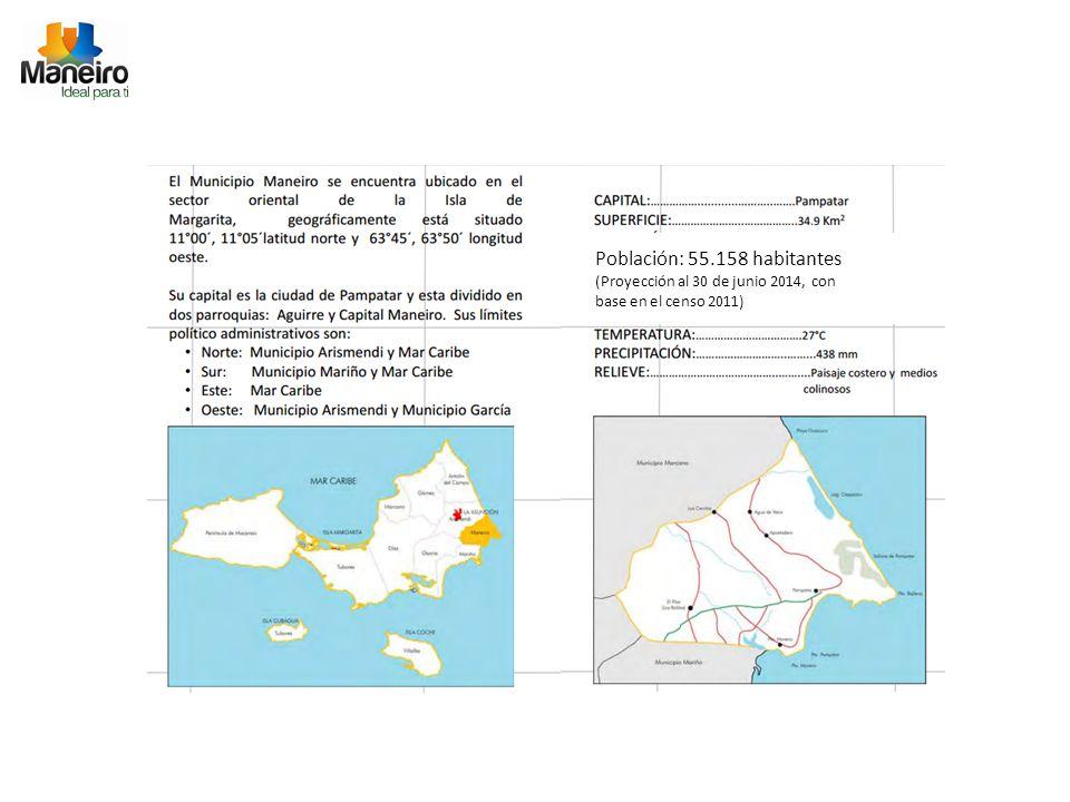 Población: 55.158 habitantes (Proyección al 30 de junio 2014, con base en el censo 2011)