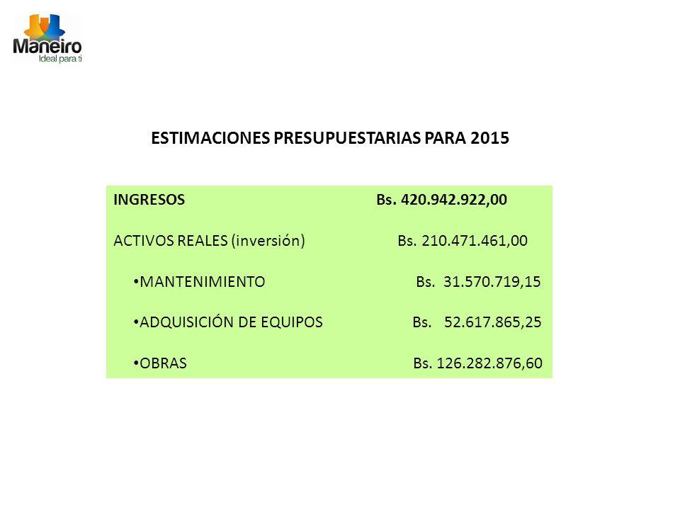 ESTIMACIONES PRESUPUESTARIAS PARA 2015 INGRESOS Bs.
