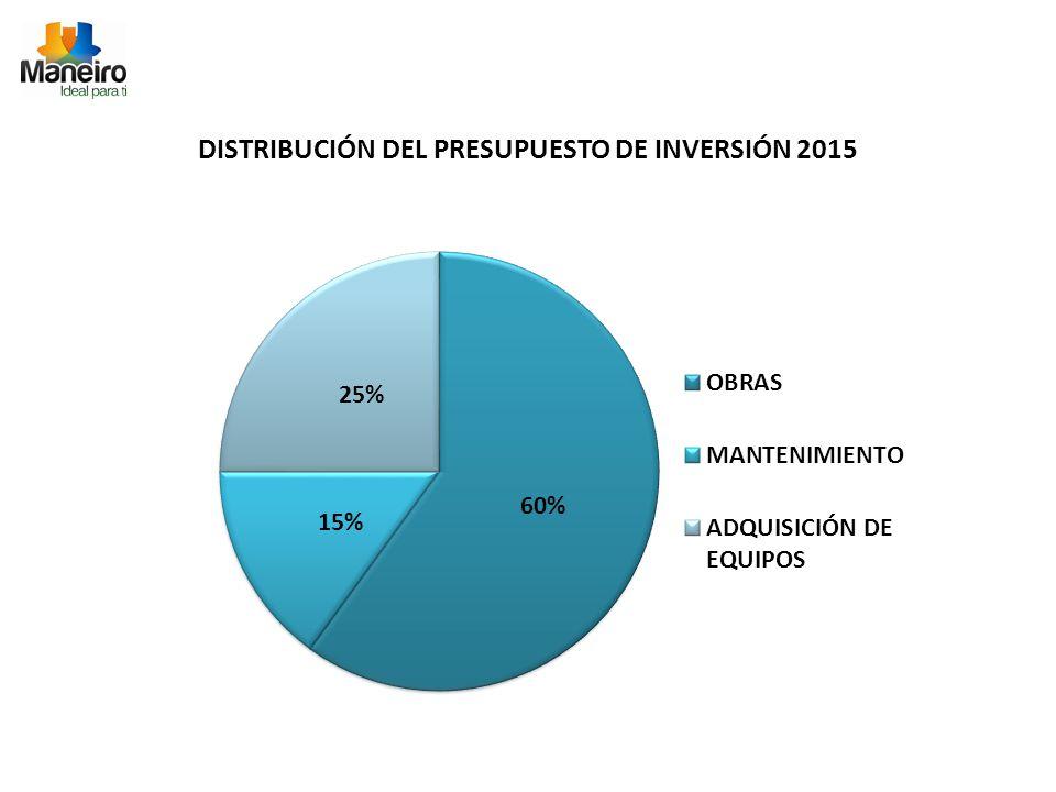 DISTRIBUCIÓN DEL PRESUPUESTO DE INVERSIÓN 2015
