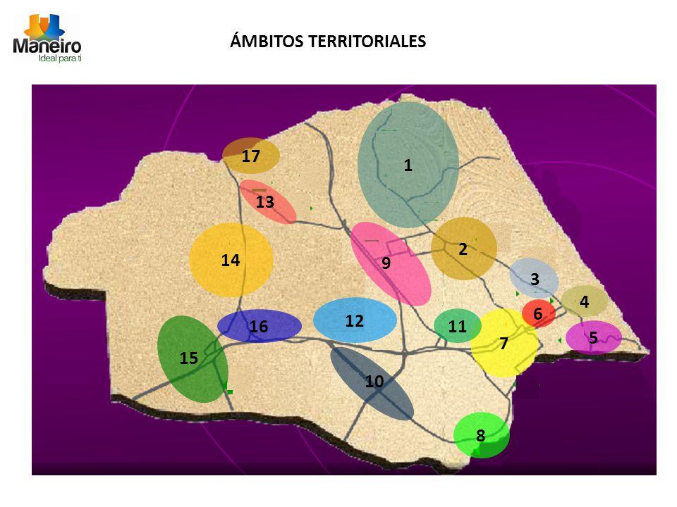 ÁMBITOS TERRITORIALES 1 2 5 8 12 14 16 10 9 15 7 6 11 3 13 17 4